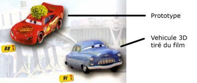 Lorsque le modèle de série n'existe pas, le catalogue présente soit le prototype soit le modèle 3D tiré du film.