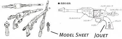 Comparaison entre le le Modèle Sheet original et le jouet