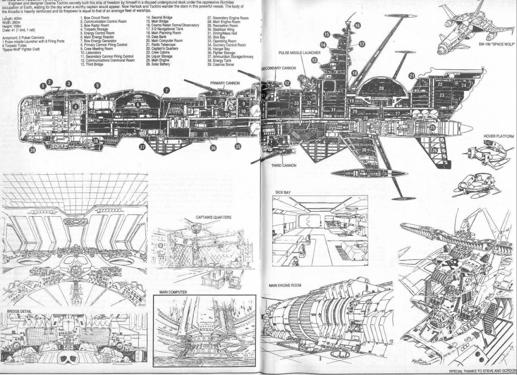 Arcadia 4 - plan de coupe
