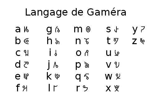 Alphabet Gamera (Les Légendaires)
