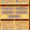 Jeu de plateau World of Warcraft : Fiche de resume des rgles