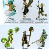 Figurines Wakfu : collection DX