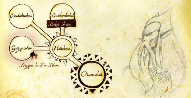 Gresgaoulian est le fils de Hélioboros (Dofus - Wakfu)