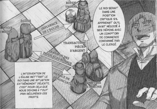 Plans pour sauver Holo avec un combat entre le roi, l'église, Mirône et Médio