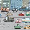 Image du livre pour jeunesse le petit camion rouge