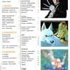 Animeland 200 - Sommaire