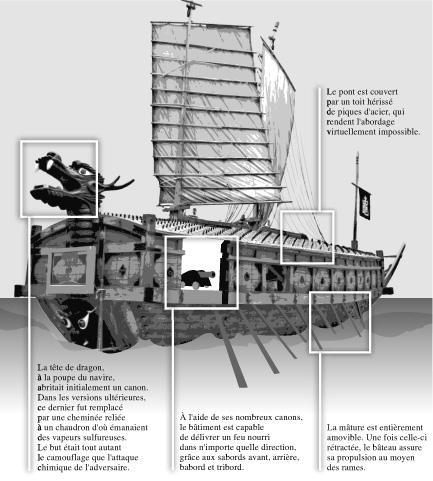Illustration d'un bateau tiré du livre le Crépuscule du samourai