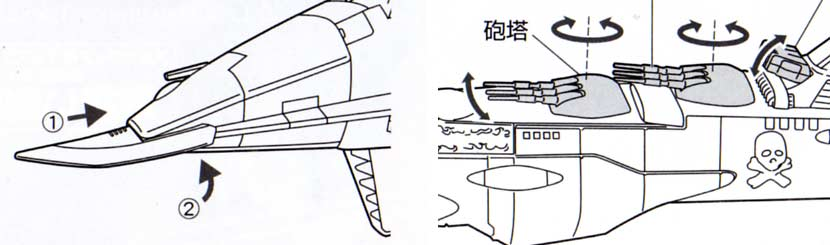 On peut mettre un tranchoir d'abordage, et les tourelles sont mobiles