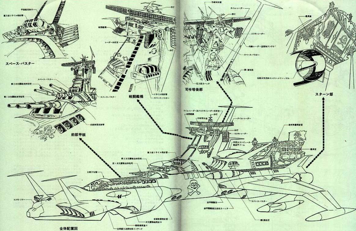 Model Sheet de l'Atlantis d'Albator 78 (Arcadia) c'est le même design que le Death Shadow de Cosmowarrior Zero