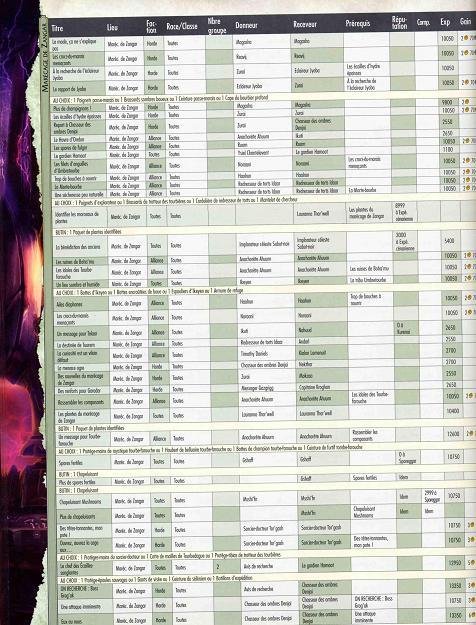 Tableau de données du guide world of Warcraft, intéressant mais difficilement digérable