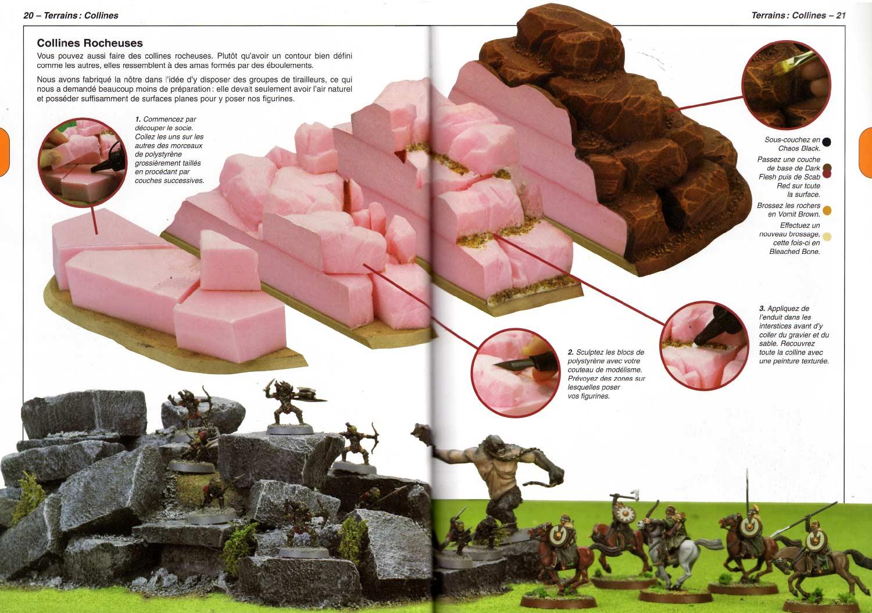 Page 20 : Fabriquer des champs de bataille (Games Workshop)