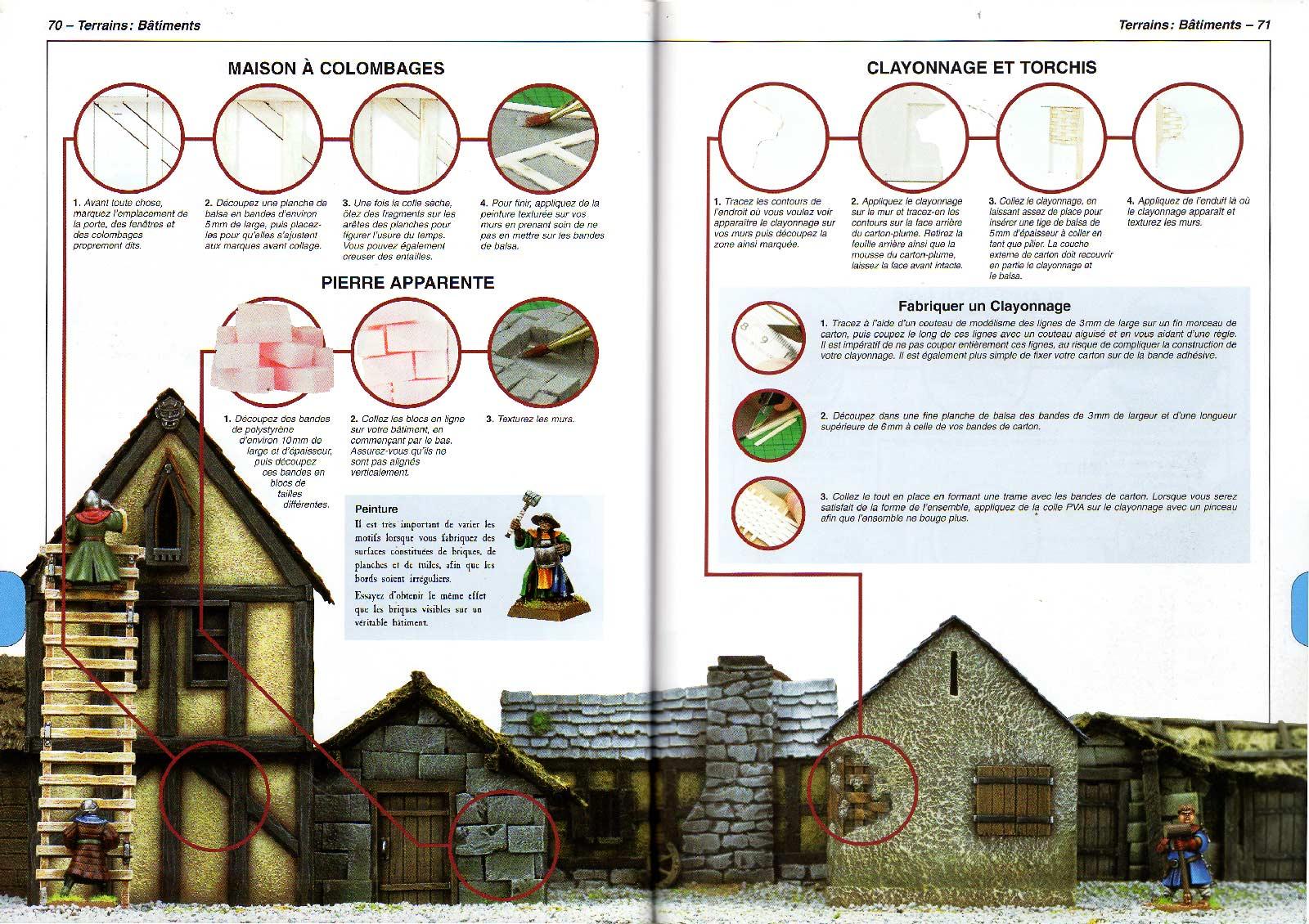 Page 70 : Fabriquer des champs de bataille (Games Workshop)